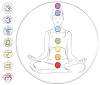 Chakra Collection Fragrances